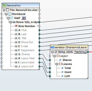 Altova MapForce adds String Processing