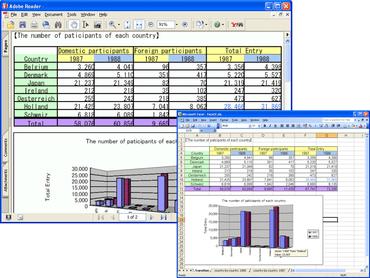 Rainbow PDF Server Based Converter V5.2 MR4 released