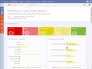 SharePoint Code Analysis Framework (SPCAF) released
