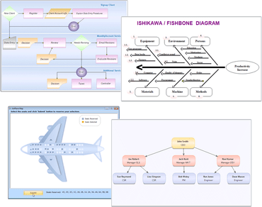 Essential Diagram adds line bridging