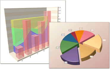 XtraCharts Suite adds VS2010 support