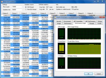 Dapfor .Net Grid adds data validation