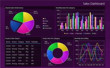 Premier Studio 2013 adds Mobile Toolkit