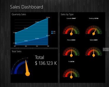 ComponentOne Studio Enterprise 2014 v1 released