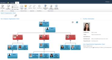 SharePoint Org Chart V3.9 released
