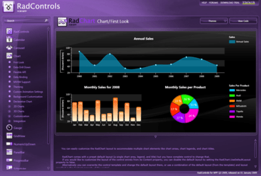 RadControls for WPF updated