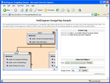 NetDiagram V4.1 introduces HTML5 Canvas mode