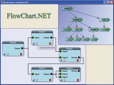 MindFusion FlowChart.NET improves Exporting