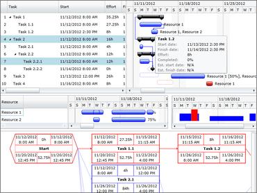DlhSoft Gantt Chart Light Library updated