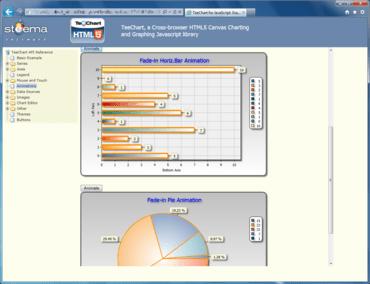 Native Javascript Charts using HTML5